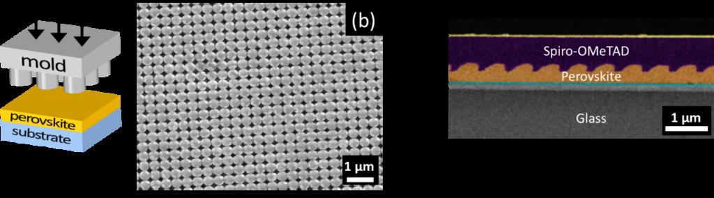 Nano impression sur perovskite pour application photovoltaïque