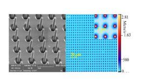 A gauche : Image en microscopie électronique à balayage d'un réseau de micro-piliers ; A droite : Cartographie de l'émission de VSi en micro-photoluminescence à température ambiante.